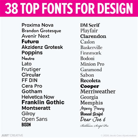 38 Top Fonts for Design - Hand Picked by Jacob Cass | JUST