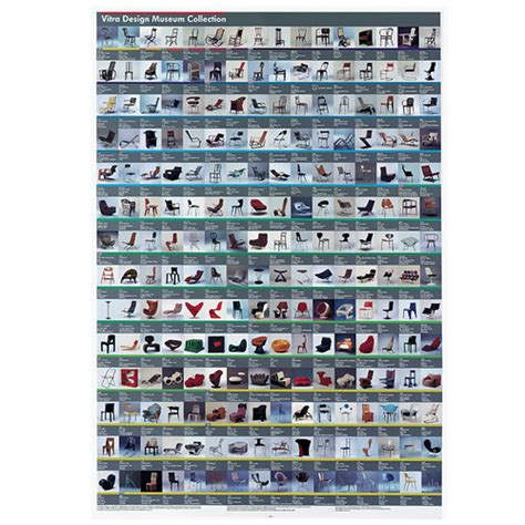 Vitra Design Museum poster   A few startups ago I was