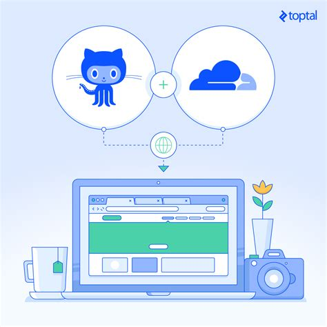 Unlimited scale and free web hosting with GitHub Pages and