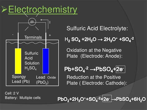 Characteristics Of Cell And Lead Acid Battery