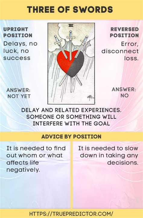 Three of Swords meaning depends from position — True