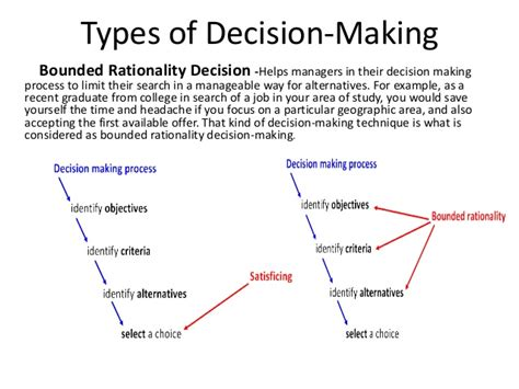 Decision Making in an Organization