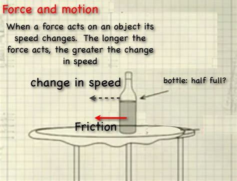 MythBusters, Inertia and Friction | WIRED